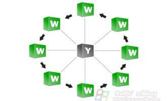 什么是 SEO 链轮?其工作原理和优势何在